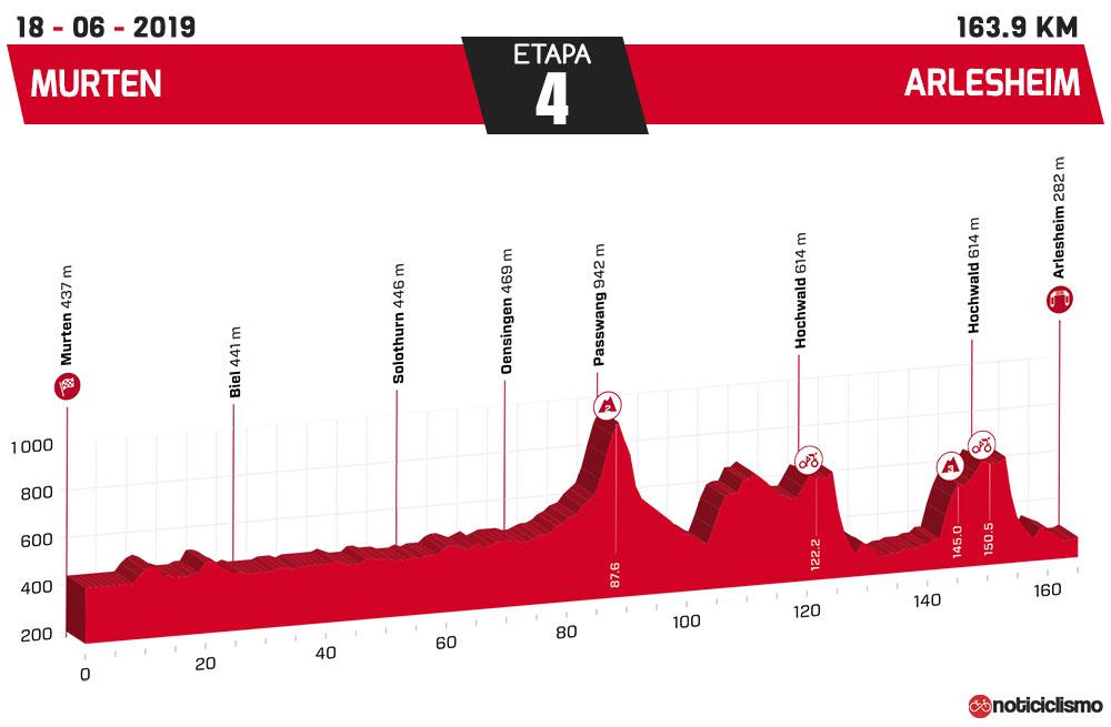 Tour de Suiza 2019 - Etapa 4