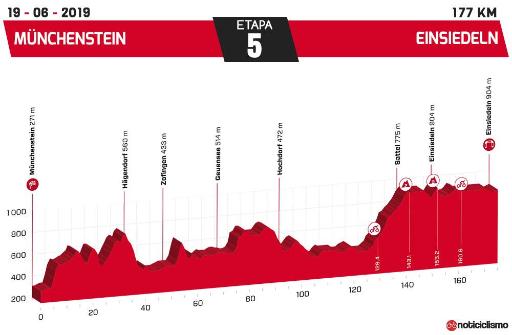 Tour de Suiza 2019 - Etapa 5
