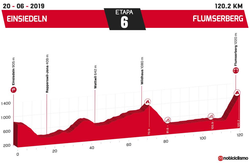 Tour de Suiza 2019 - Etapa 6