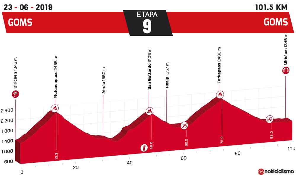 Tour de Suiza 2019 - Etapa 9 Nueva
