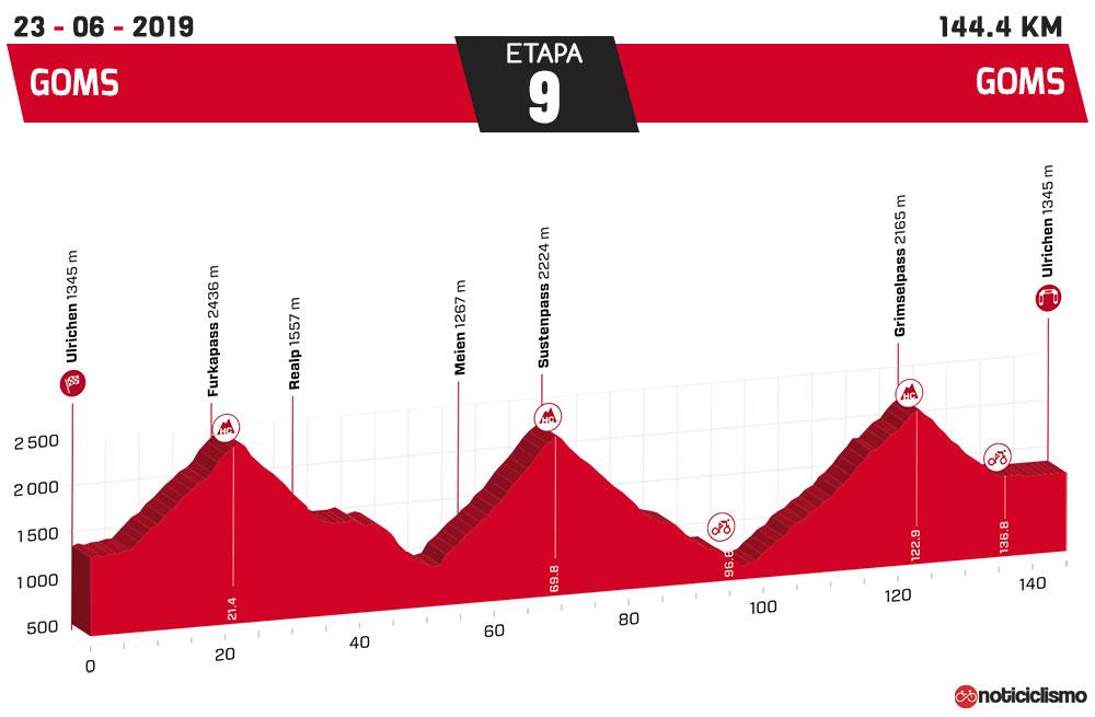 Tour de Suiza 2019 - Etapa 9