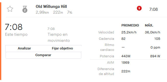 Richie Porte - Strava Willunga Hill 2018