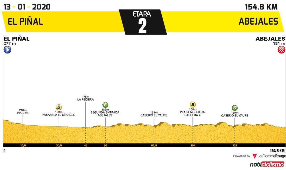 Vuelta al Táchira 2020 - Etapa 2