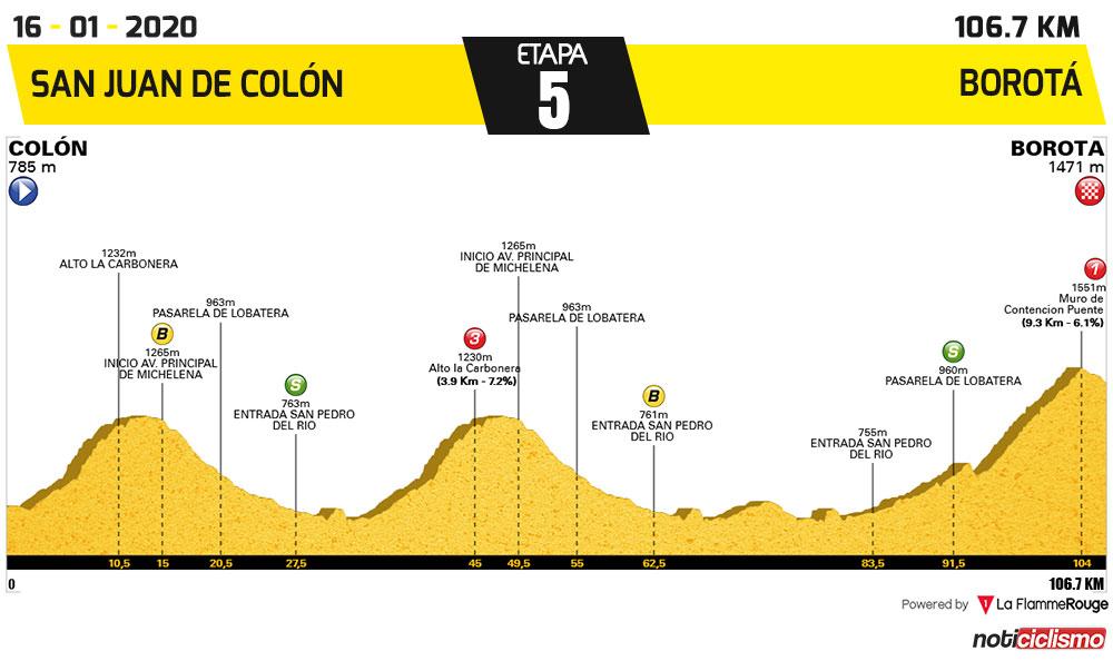 Vuelta al Táchira 2020 - Etapa 5
