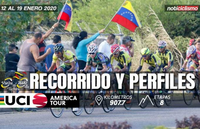 Vuelta al Táchira 2020: Recorrido, Perfiles y Ciclistas Inscritos