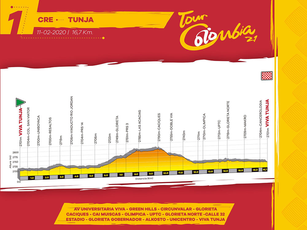 Tour Colombia 2020 – Etapa 1