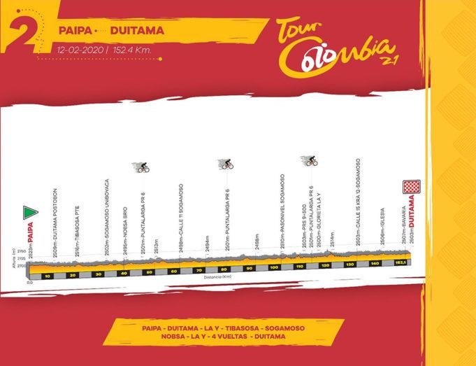 Tour Colombia 2020 – Etapa 2