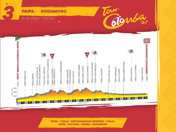 Tour Colombia 2020 – Etapa 3