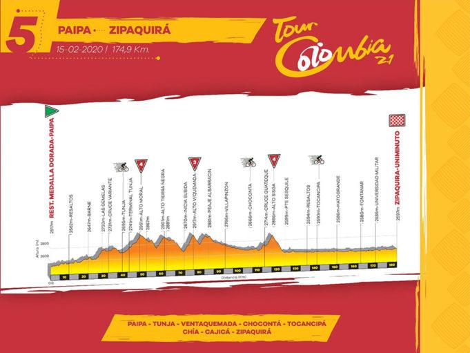 Tour Colombia 2020 – Etapa 5