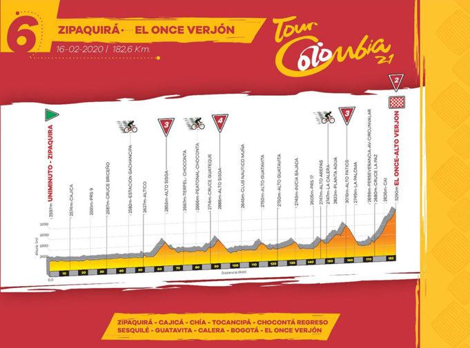 Tour Colombia 2020 – Etapa 6