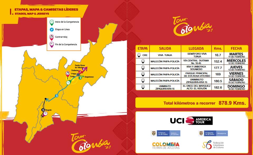 Tour Colombia 2020 - Recorrido