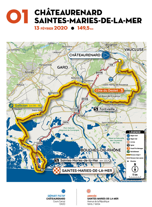 Recorrido de la Etapa 1 del Tour de la Provence 2020