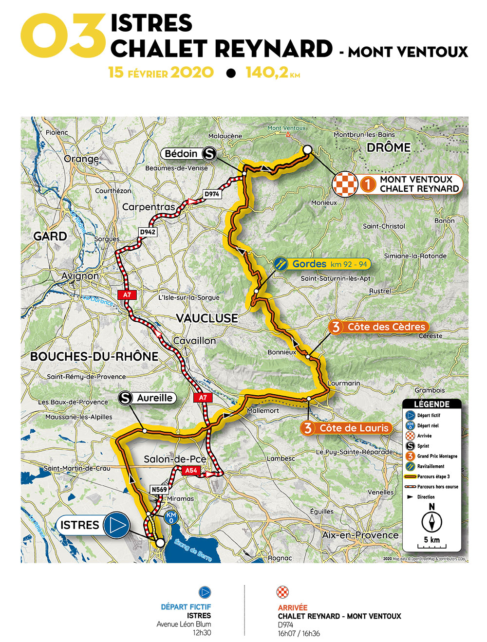 Tour de la Provence 2020 - Recorrido Etapa 3
