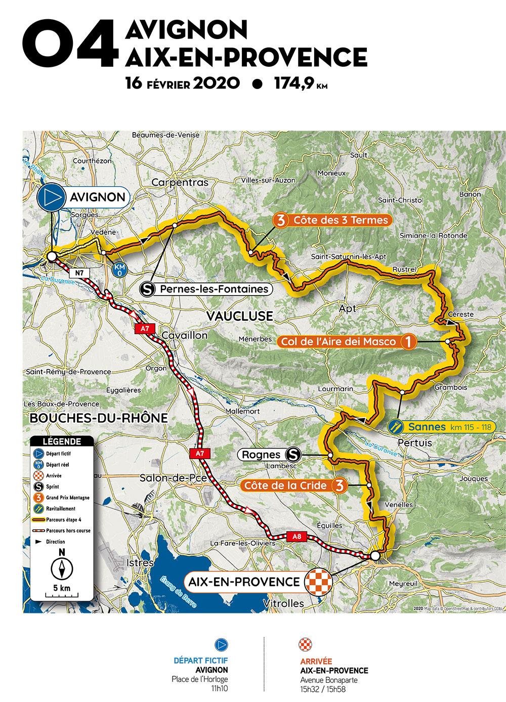 Recorrido de la Etapa 4 del Tour de la Provence 2020