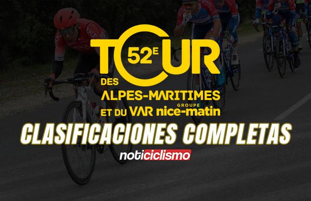 Tour des Alpes Maritimes et du Var 2020 - Clasificaciones Completas