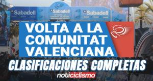Volta a la Comunitat Valenciana 2020 - Clasificaciones Completas