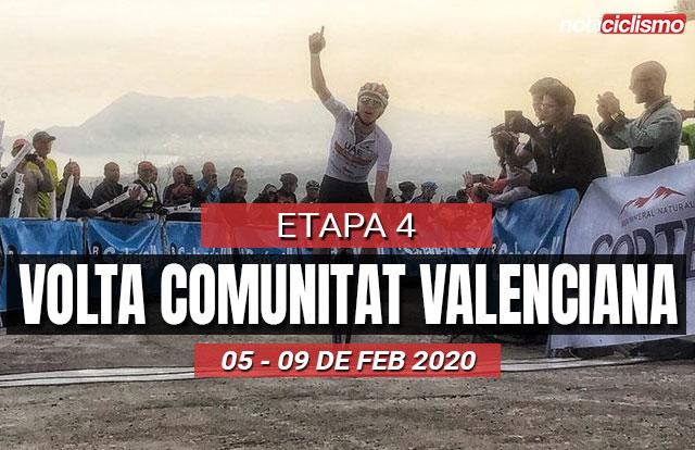 Volta a la Comunitad Valenciana 2020 (Etapa 4) Últimos Kilómetros