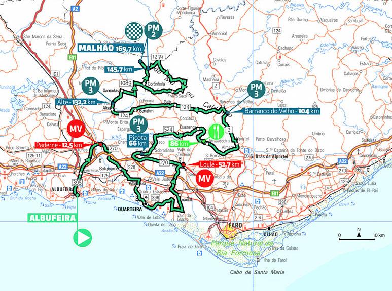 Recorrido de la Etapa 4 de la Volta ao Algarve 2020