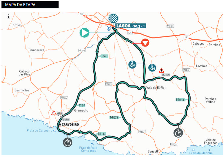 Recorrido de la Etapa 5 de la Volta ao Algarve 2020