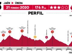 Vuelta a Andalucía 2020 - Etapa 3