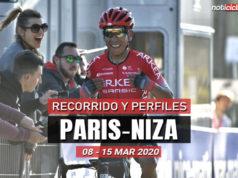 Paris-Niza 2020: Recorrido y Perfiles de Etapas