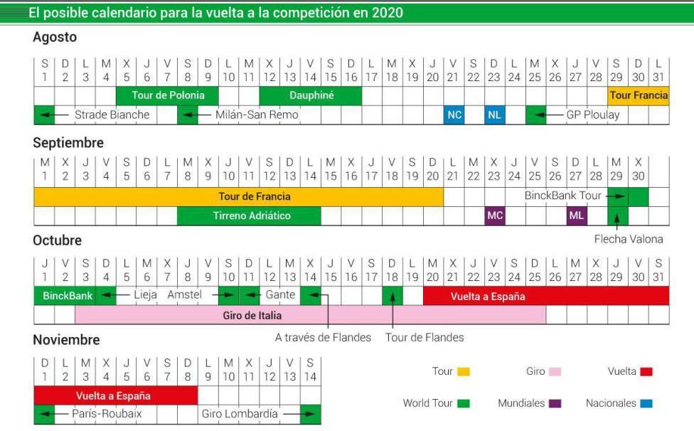 Calendario UCI WorldTour 2020 Filtrado