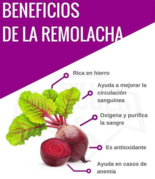 Beneficios del Jugo de Remolacha