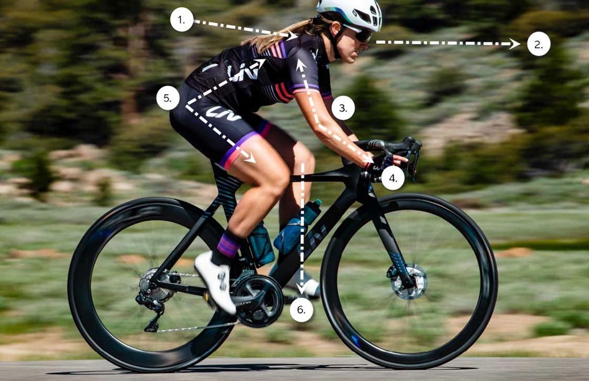 La posición sobre la bicicleta