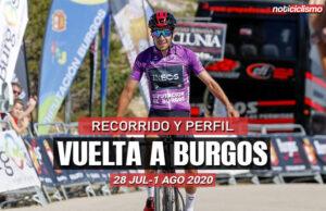 Vuelta a Burgos 2020 - Previa