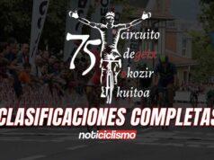 Circuito de Getxo 2020: Clasificación Completa