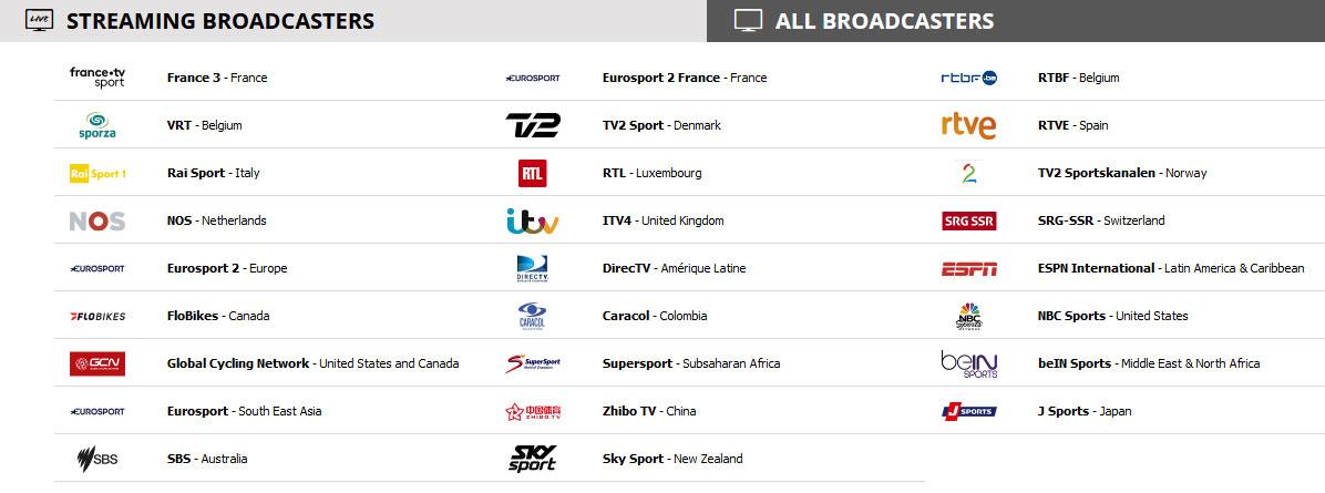 Canales de televisión que transmitirán el Critérium du Dauphiné 2020