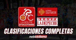 La Route d'Occitanie 2020 - Clasificaciones Completas