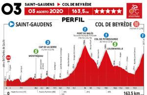 La Route d'Occitanie 2020 (Etapa 3) Previa