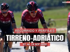 Tirreno-Adriático 2020 - Previa