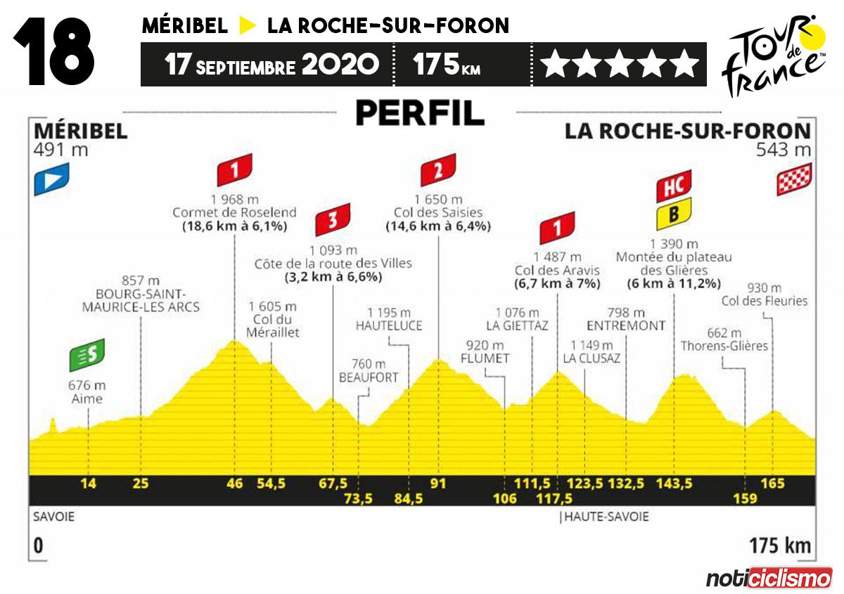Tour de Francia 2020 - Etapa 18