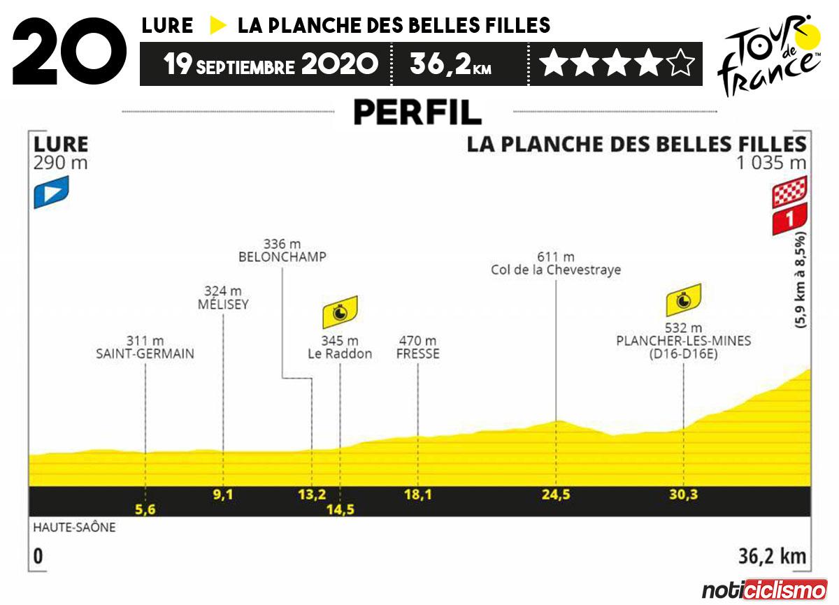 Tour de Francia 2020 - Etapa 20