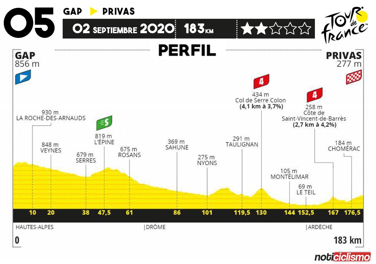 Tour de Francia 2020 - Etapa 5