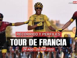 Tour de Francia 2020: Recorrido, Perfiles y Equipos