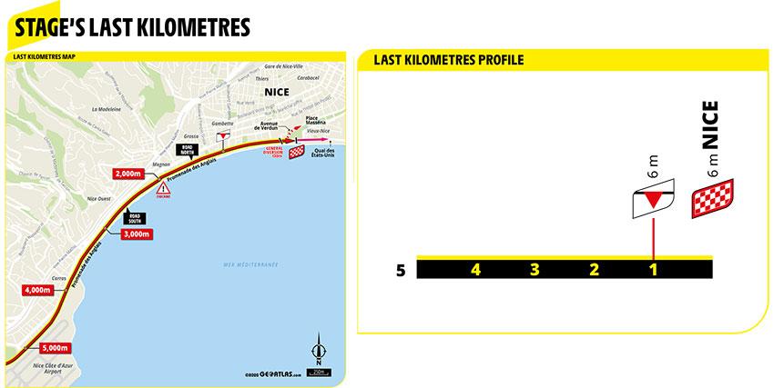 Ultimos kilómetros de la Etapa 1 del Tour de Francia 2020