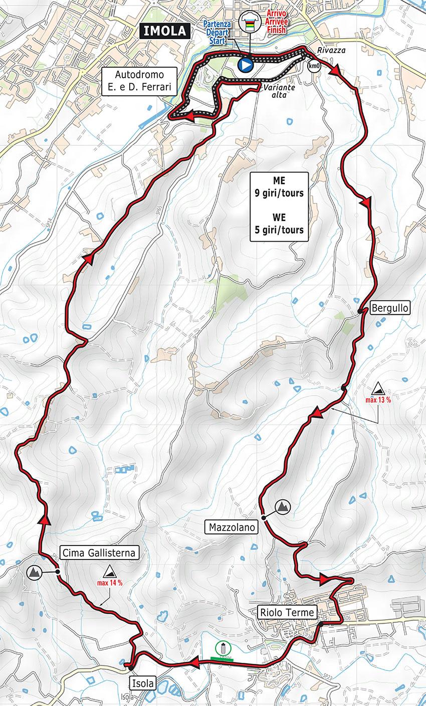 Campeonato del Mundo de Ruta UCI 2020 - Recorrido Ruta
