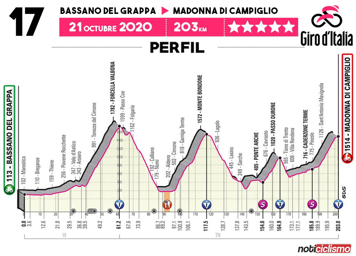 Giro de Italia 2020 - Etapa 17