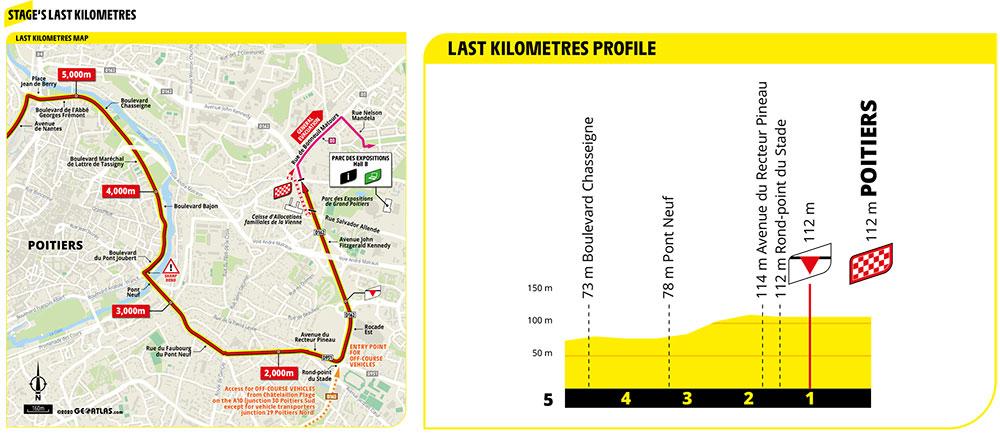 Ultimos kilómetros de la Etapa 11 del Tour de Francia 2020