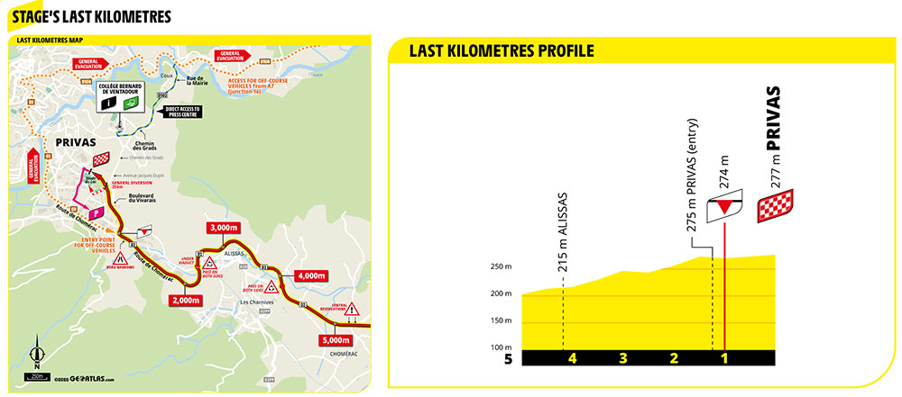 Ultimos kilómetros de la Etapa 5 del Tour de Francia 2020