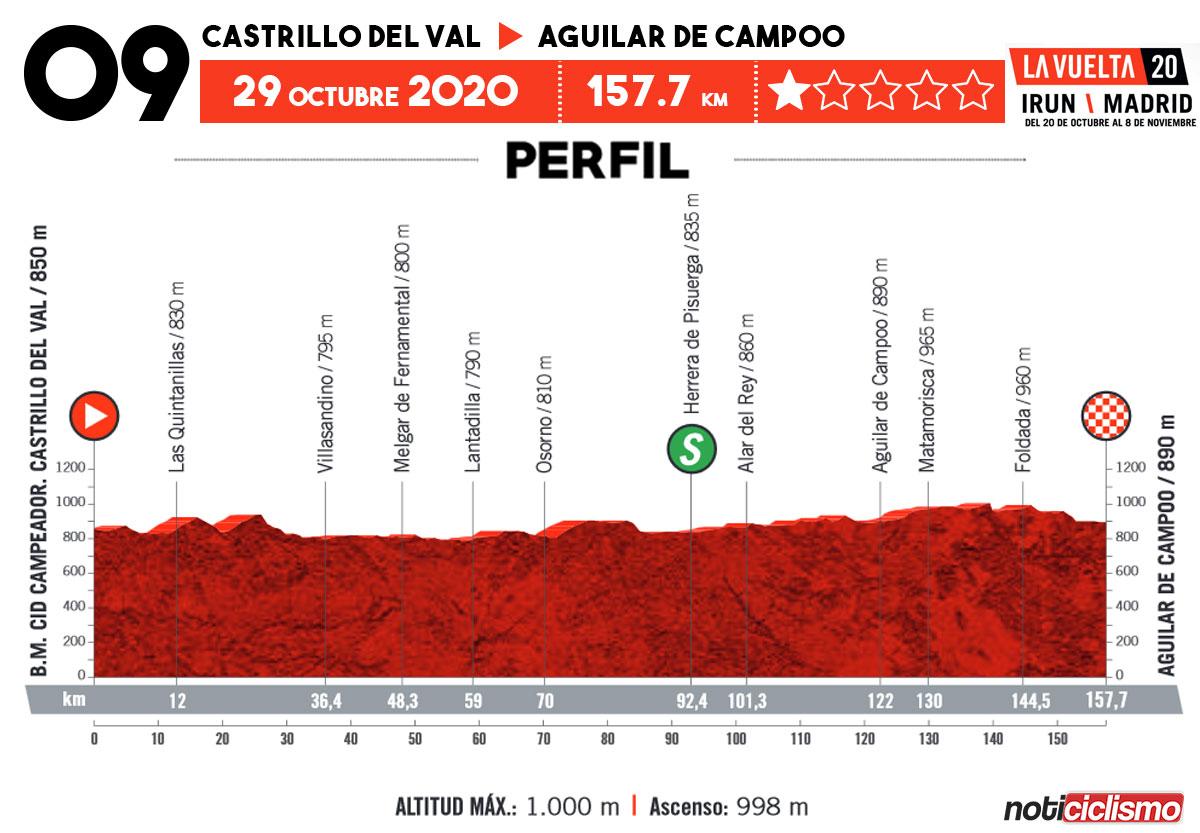 Vuelta a España 2020 - Etapa 9