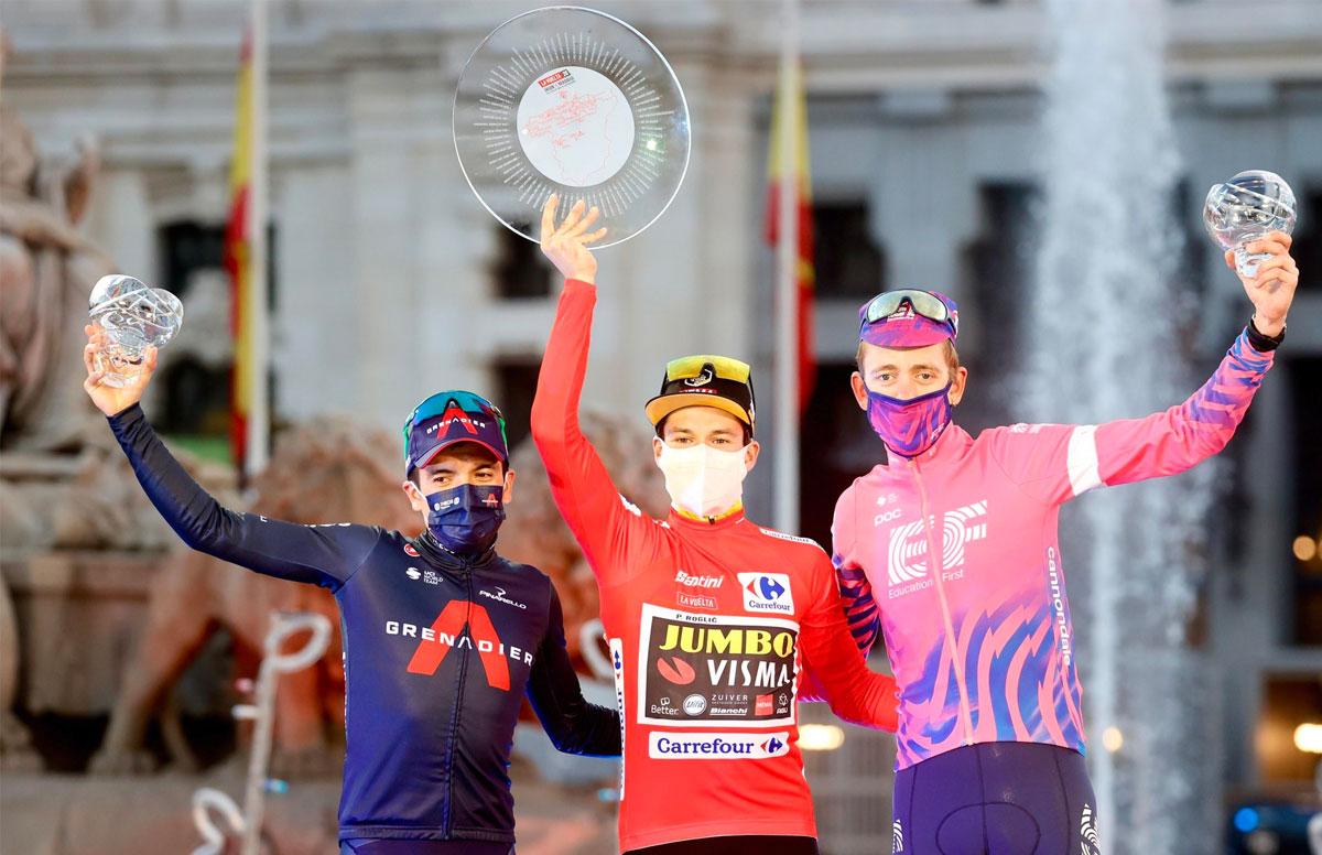 Pódium de la Vuelta a España 2020