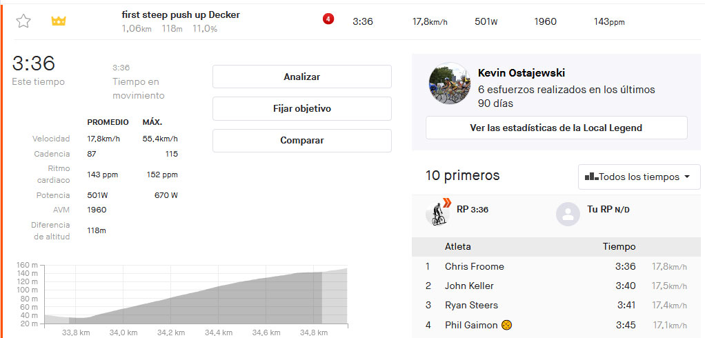 Chris Froome (Israel-Start Up Nation) Strava