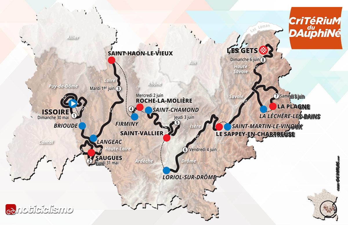 Critérium du Dauphiné 2021 - Recorrido