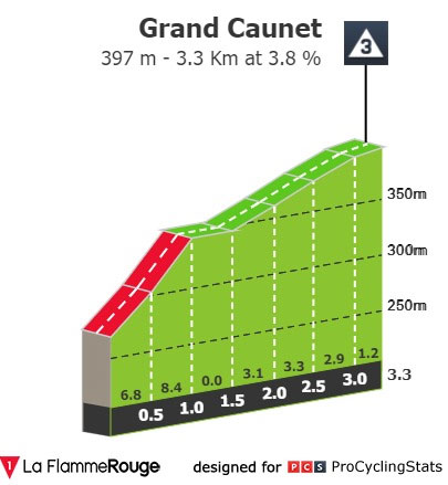 Grand Caunet