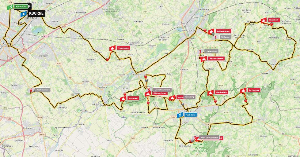 Kuurne-Bruselas-Kuurne 2021 - Recorrido