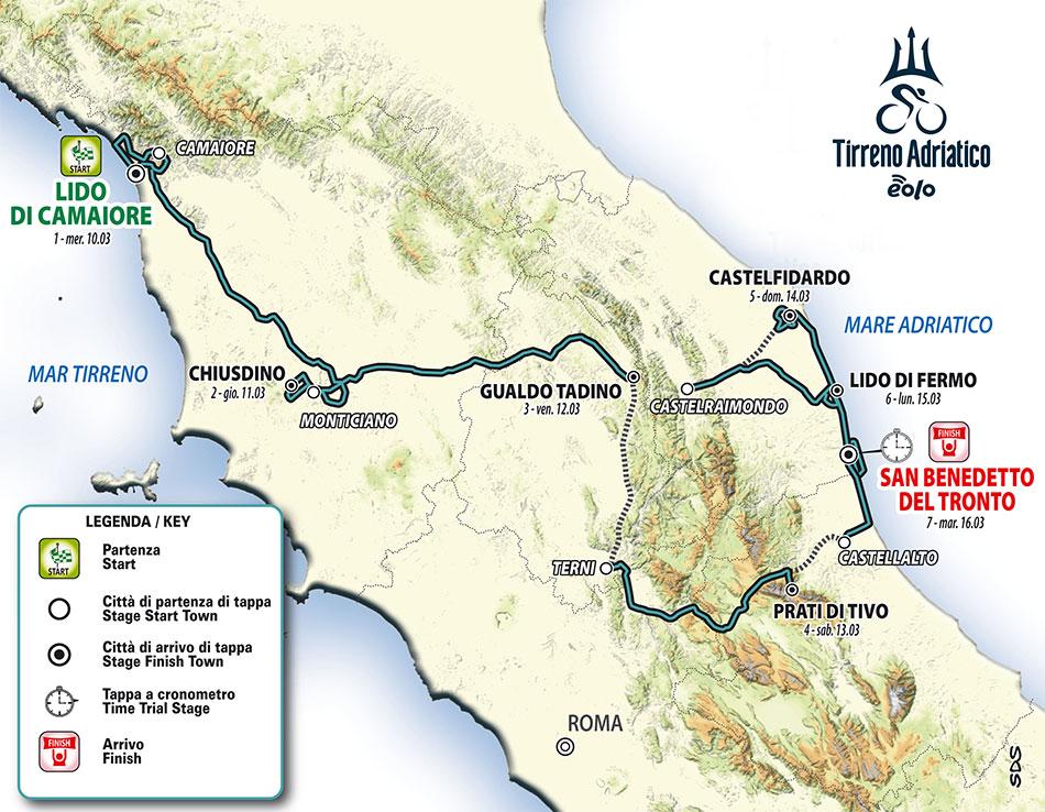 Tirreno-Adriático 2021 - Recorrido